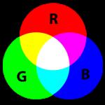 RGB - metodo di colore Photoshop CC