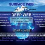 COME NAVIGARE NEL DEEP WEB 1^PARTE