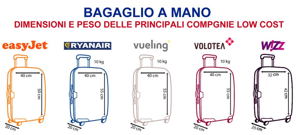bagaglio a mano compagnie low cost dimensioni e peso