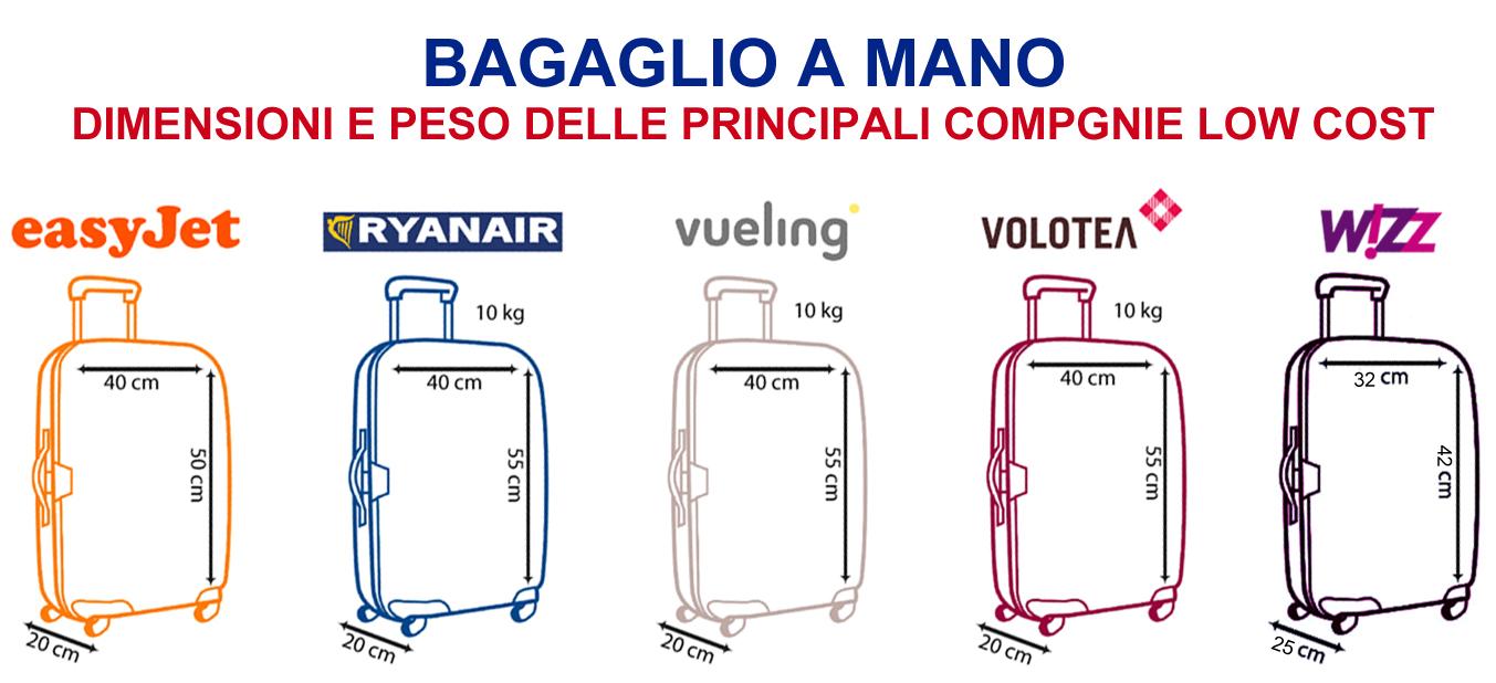 Come preparare il bagaglio a mano infoperte - Si puo portare il phon nel bagaglio a mano ...
