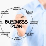 COME È FATTO UN BUSINESS PLAN?